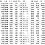 『9/27 エスパス赤坂見附 パン君』の画像