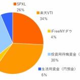 『SPXL,楽天VTI,ifreeNYダウ 2021年1月分の積み立てを実行』の画像