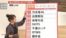【乃木坂46】伊藤理々杏 16歳の誕生日がニュースで取り上げられる!そしてもトレンド1位に!