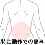 『歯磨き動作時に腰が痛い 室蘭登別すのさき鍼灸整骨院 症例報告』の画像