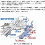 『戸田市と埼玉県が「河川や下水道の豪雨対策」についてさらなる取り組みを始めます』の画像