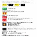 『セントラルサーキットの提示されるシグナルや旗について…』の画像