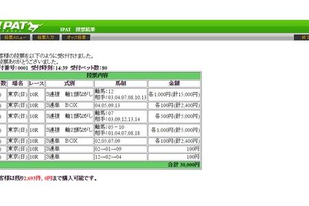 第83回東京優駿(GI)予想