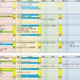 『超有能!坂道グループの『テレビ・ラジオ・ネット配信』出演予定一覧がこちら!!!』の画像