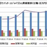『【センチュリー21ジャパン】2020年3月期1Qは増収増益の好決算でした!』の画像