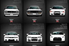 GT-R R33<R35<R34<R32