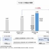 『ジャパンエクセレント投資法人・公募増資で大阪の商業施設2棟取得を発表』の画像