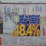 『『紅白歌合戦』分刻みの視聴率が公開!乃木坂、欅坂は・・・』の画像