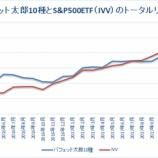 『【29ヶ月目】「バフェット太郎10種」VS「S&P500ETF」のトータルリターン』の画像