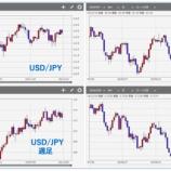 『ドル円ポジション増加!今週のトラリピ♪』の画像