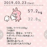 『57.2kg。合計1.2kg減量。1141kcal。5日目』の画像
