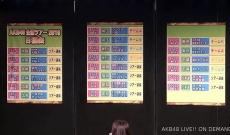 【速報】約4年ぶりとなる『AKB48 全国ツアー2019』を発表!日本全国10か所で実施!