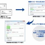 『IODATA製のフリーソフト「マッハCopy」が公開停止したので保管しておこう』の画像