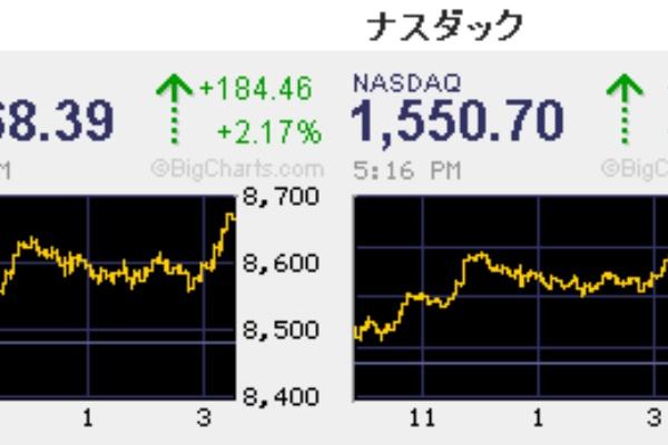 グロー ベックス 米 株式 先物 市場