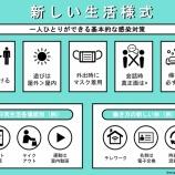 『【新型コロナ】本日(7月10日)、埼玉県全体の新たな陽性者は44名、本日の退院・療養終了者は19名、現在の陽性患者は244名(前日比13名増)になったと発表。』の画像