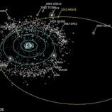 『「非風非幡仁者心動」新しい準惑星発見』の画像