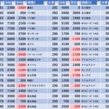 『7/9 キューデンアネックス日暮里 旧イベ』の画像