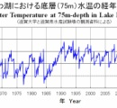 琵琶湖ピンチ、初の「酸欠」 冬の「深呼吸」今年起きず
