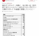 【悲報】任天堂にクソリプを送りつけたシャープ製品公式ツイ垢、運営停止