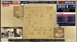 【将棋】藤井聡太三冠、勝負を決めたAI超えの絶妙手「▲9七桂」…解説棋士も「普通の人が見る世界と違う」