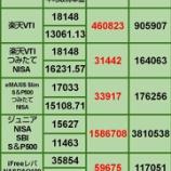 『【8月の買い増し状況】8月12日 iDeCo、投信評価損益』の画像