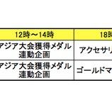 『【クリティカ 〜海賊王の逆鱗〜】週末9月27日と28日のログインボーナスの告知』の画像