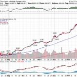 『【GDP】個人消費を追い風に加速する米国経済』の画像