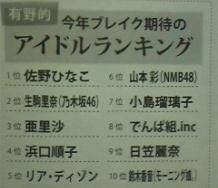 『よゐこ有野晋哉が選ぶ「今年ブレイク期待のアイドルベスト10」の10位に鈴木香音!』の画像