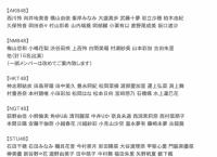 「KeyHolder Special SUPERLIVE 2020」AKB48各グループ出演メンバー決定!