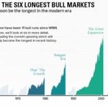 『米国株、貯蓄率低下でリセッション間近か』の画像