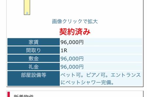 【悲報】トンキン、とんでもない部屋を96000円で契約した結果のサムネイル画像