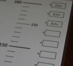 徐々にミニマル化する身長計の現在。イルムスから100均まで。