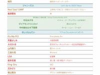 【日向坂46】日向坂46は5組目!「第70回NHK紅白歌合戦」の曲順が決定しました。