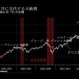 『【暴落】米リセッション突入でも、驚くべき利益を獲得する投資法。』の画像