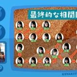 『【欅坂46】平手友梨奈⇔米谷奈々未の仲良しエピソードを教えて!!!』の画像