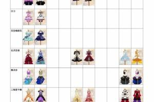 【ミリシタ】FairySSR・イベントSR衣装まとめ(「THE@TER BOOST!超ビーチバレーガシャ」まで)