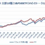 『バフェット太郎10種とS&P500ETFのトータルリターン比較【56カ月目】』の画像
