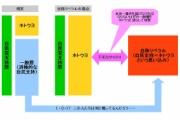 有田芳生「ネトウヨは男のすることじゃない!」という記事をRT