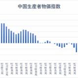 『中国でインフレ懸念 コモディティの時代がやって来る』の画像