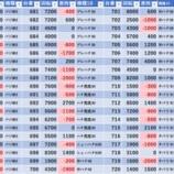 『10/22 キクヤ千葉 NARABU、満天☆STAR』の画像
