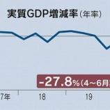 『【警戒】欧米など先進国で急激な景気悪化が鮮明に!各国GDP年率換算は軒並み-30〜-60%で株価大暴落は不可避か。』の画像
