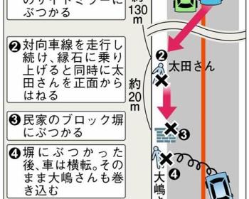 【群馬・前橋】女子高生2人が85歳の運転する車にはねられた事故の動画、状況がヤバすぎ・・・