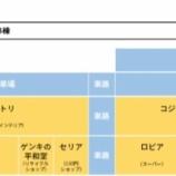 『日本リテールファンド投資法人 m-シティ柏の取得が遅延』の画像