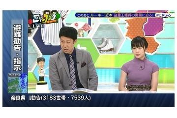 本田望結さん、完全にオトナの女の体になってしまう