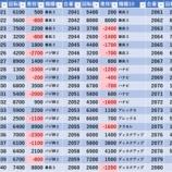 『12/27 エスパス渋谷新館 旧イベ』の画像