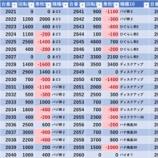 『4/1 エスパス赤坂見附 』の画像