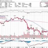 『【PG】P&Gブランド、競争激化で販売価格が下落!打開策はあるのか』の画像