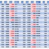 『7/20 エクスアリーナ松戸 ドキュン』の画像