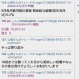 『7月限SQ速報 2016年』の画像