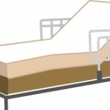 『その介護用ベッド、本当にそれでいいですか?適切な介護用ベッド選びに必要なこと』の画像